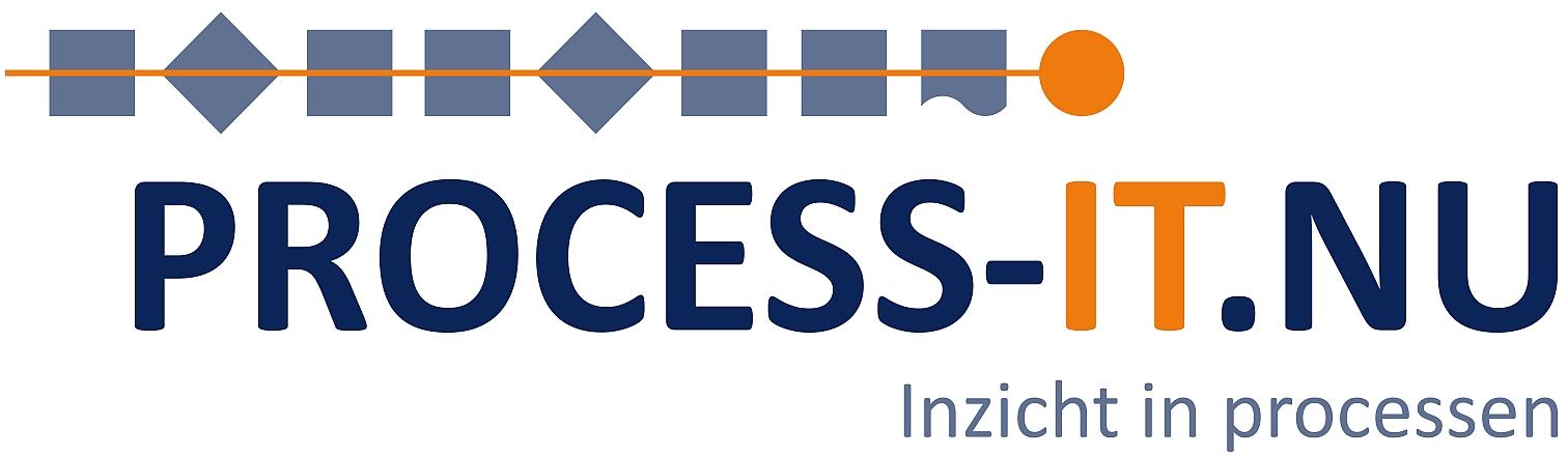 Process-IT.nu